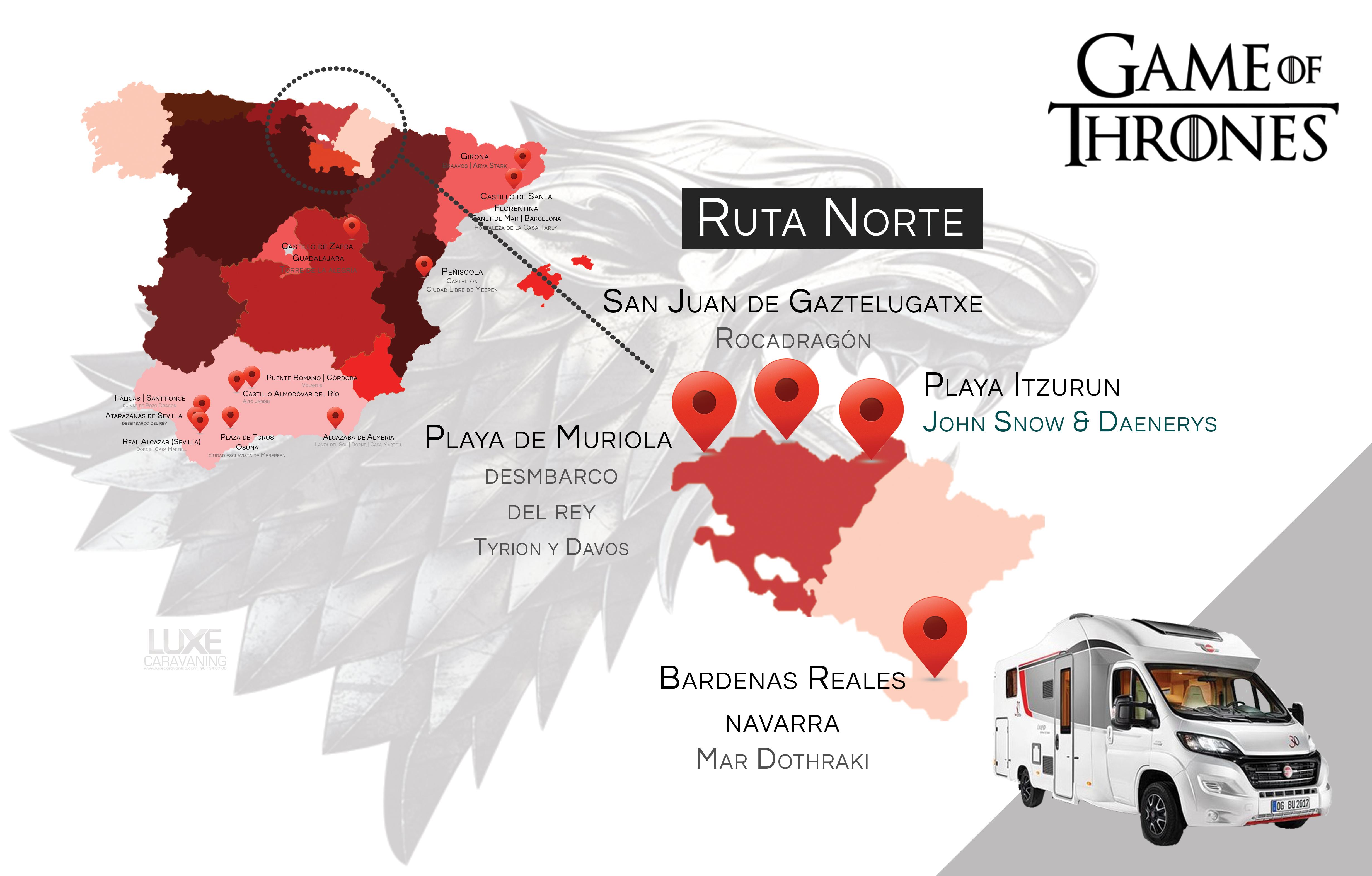 JUEGO DE TRONOS_RUTA_NORTE